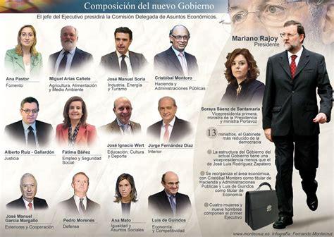 Las caras del primer gobierno Rajoy | Infographic, Movies ...