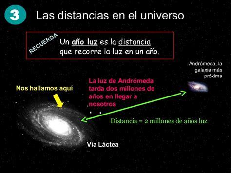 Las distancias en el universo