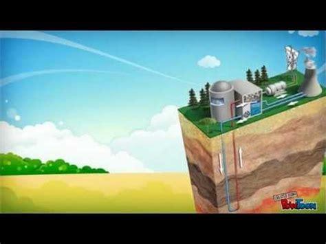 Las energías renovables sus ventajas y desventajas   YouTube