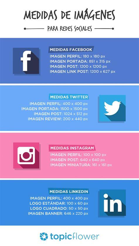 Las medidas de las imágenes en las Redes Sociales ...