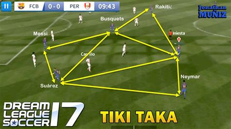 Las mejores jugadas en equipo.  TIKI TAKA y GOL   FUTBOL ...