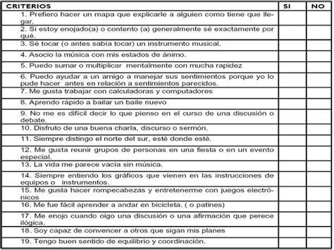 LAS RAICES Y FLORES DEL TALENTO HUMANO: TEST DE ...