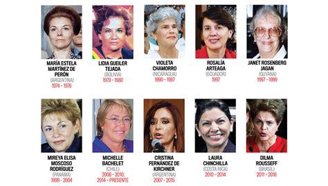 Latin America its pioneer In Making Women Presidents | AL ...
