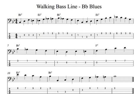 Learn Bass Guitar: How to Play a Walking Bass Line in 3 ...