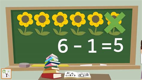 Learn Subtraction For Children | Maths For Kids ...
