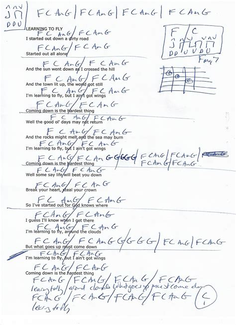 Learning To Fly  Tom Petty  Guitar Chord Chart | Online ...