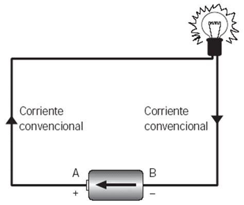 LECTURA 2.15   Corriente eléctrica