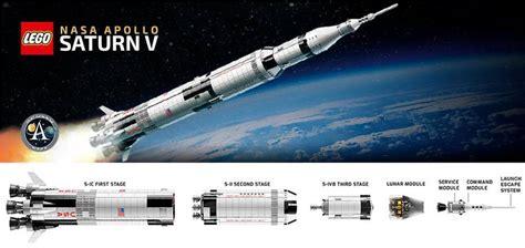 LEGO Ideas LEGO NASA Apollo Saturn V 21309 : Target