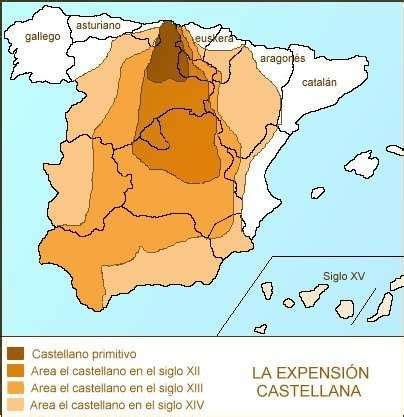 Lengua Española: Aprendiendo un idioma extranjero