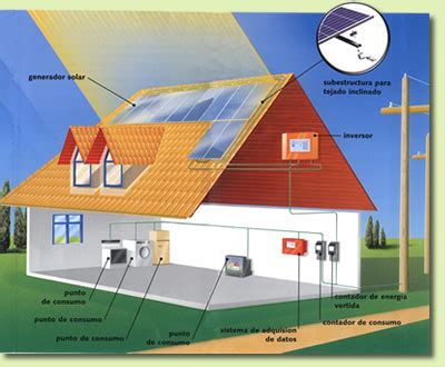 Les energies renovables i no renovables | Un món ple d ...