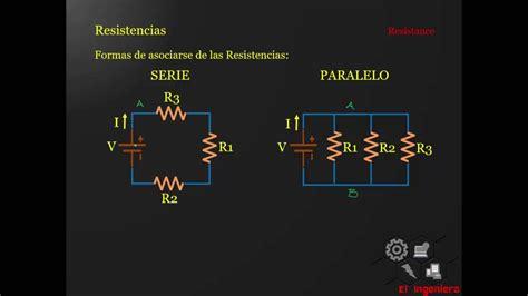 Ley de Ohm   Corriente, Voltaje y Resistencia  con ...