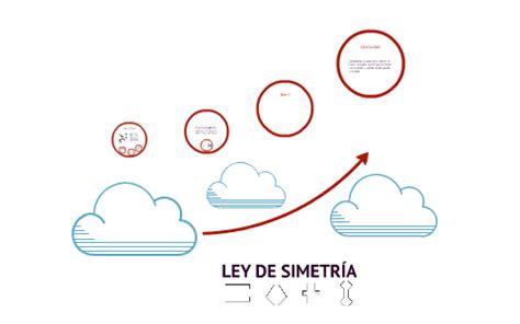 LEY DE SIMETRÍA by Valeria Alvarez