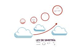LEY DE SIMETRÍA by Valeria Alvarez on Prezi