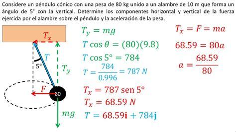 Leyes de Newton   Movimiento circular uniforme   Ejemplo 8 ...