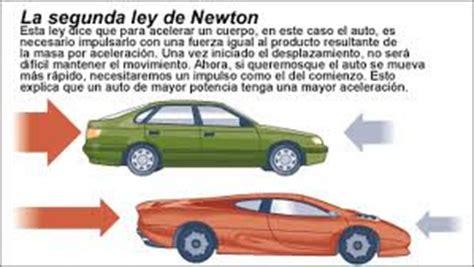 Leyes de Newton: Segunda Ley de Newton o Principio ...