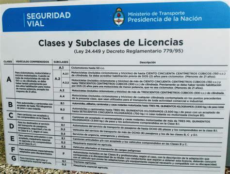 Licencias de Conducir   Municipalidad de Montecristo