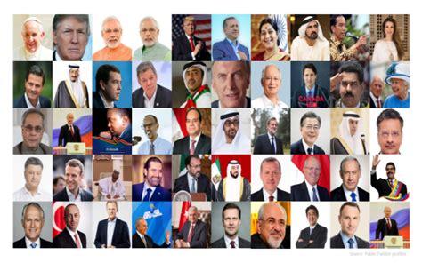 Líderes mundiales y las redes sociales
