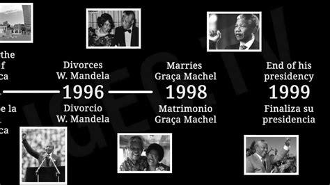 LIFE HISTORY OF NELSON MANDELA   YouTube