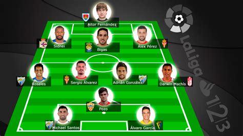 Liga 123: Los jugadores de Segunda cuyo futuro incierto ...