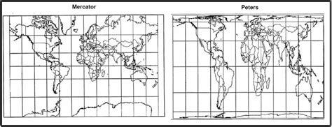 Liga do Descomplica on Twitter:  Mercator x Peters http ...