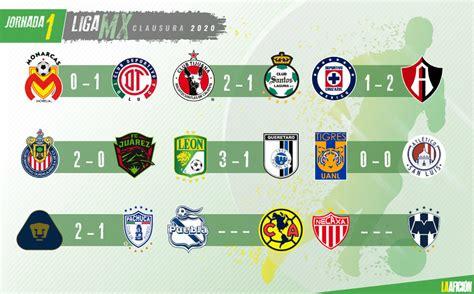 Liga MX: Resultados y tabla general tras jornada 1 del ...