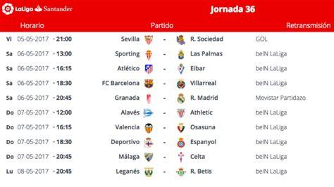 Liga Santander: Clasificación, resultados, horarios y ...