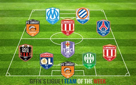 Ligue 1 Team of the Week: 21  2014/15    Get French ...