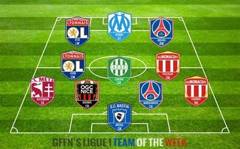 Ligue 1 Team of the Week 7  2014/2015    Get French ...