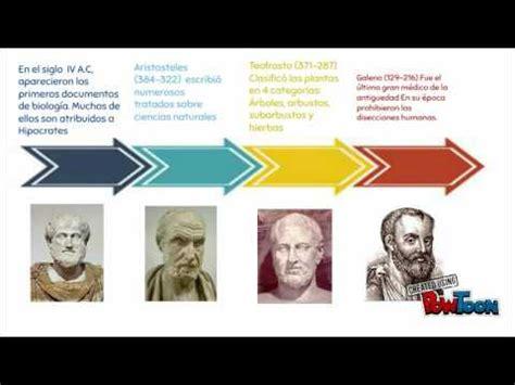 Linea de tiempo de la Biología   YouTube