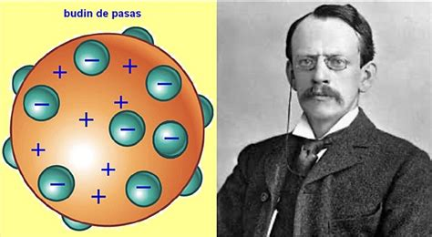 Línea del tiempo de los modelos atómicos timeline ...