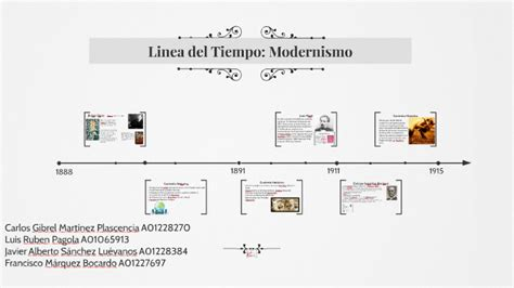 Linea del Tiempo Modernismo by Francisco Marquez on Prezi