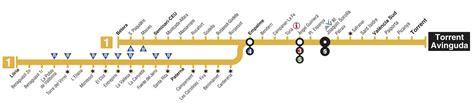 Lineas 1 Del Metro Mapa