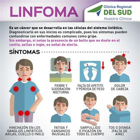 Linfomas – Clínica Regional del Sud – Río Cuarto