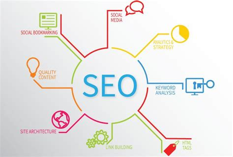 Link Building Services, Leading SEO Company in India ...