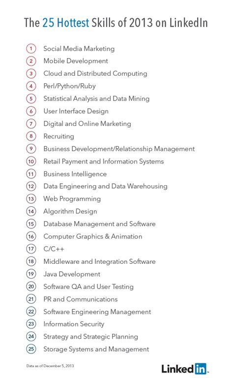 LinkedIn Skills   Top 25 Best Keywords For A Job Search 2014