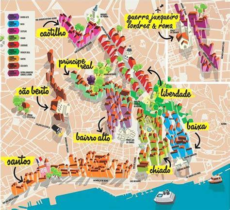 Lisbon Shopping Destination  Map