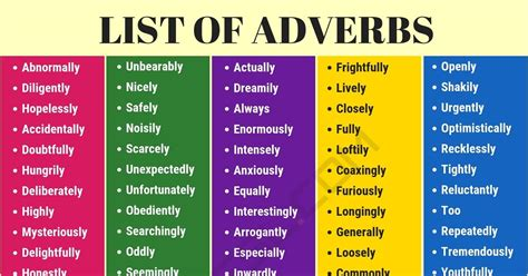 List Of Adverbs: 250+ Common Adverbs List With Useful ...