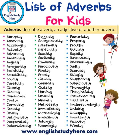 List of Adverbs For Kids   English Study Here