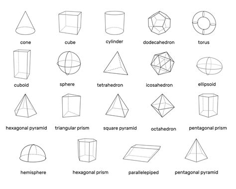 List of Different Types of Geometric Shapes with Pictures ...