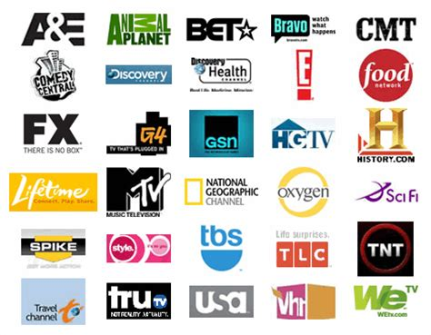 List of How Many Homes Each Cable Networks Is In – Cable ...