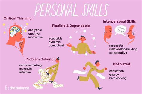 List of Important Personal Skills That Employers Value