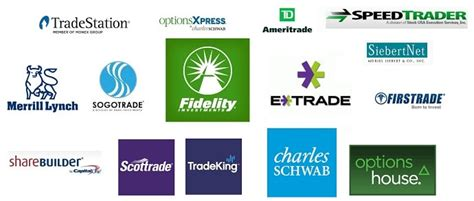 List of Online Stock Trading Platforms in USA with Company ...