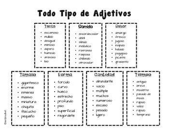 Lista de Adjetivos by Building Bilingual Brains in Texas   TpT