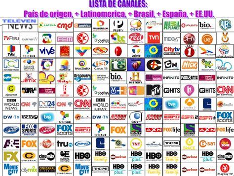 LISTA DE CANALES | Antenas Satelitales :: SOLREB