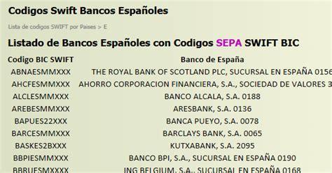 Lista de Codigos SWIFT para transferencias bancarias ...