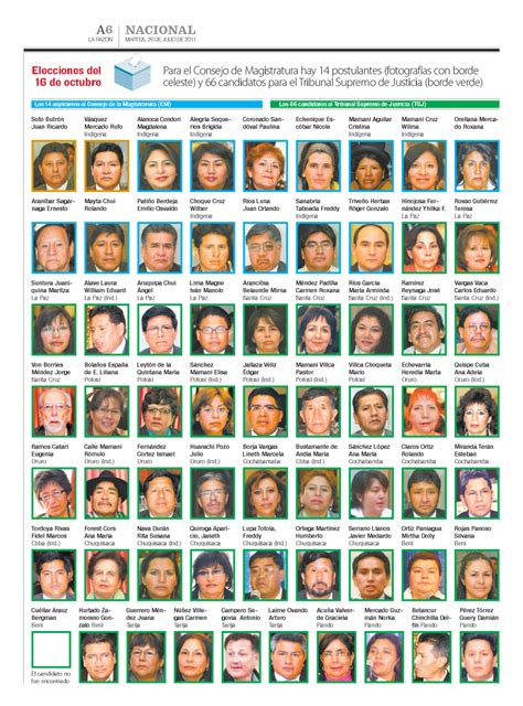 Lista de Los 118 candidatos a las judiciales 2011 ...