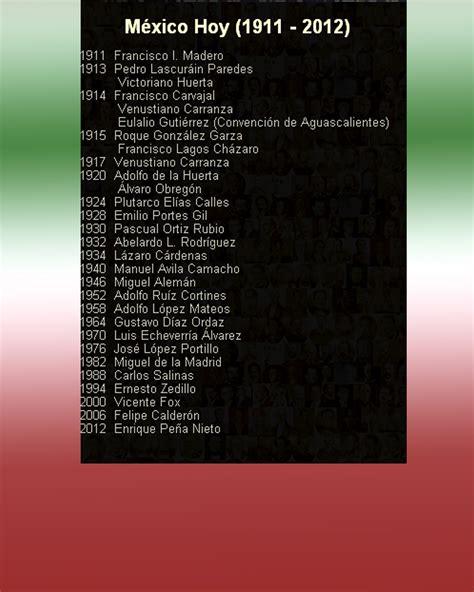 Lista De Los Presidentes De Mexico   SEONegativo.com