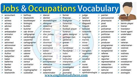 lista de ocupaciones en orden alfabetico en ingles ...