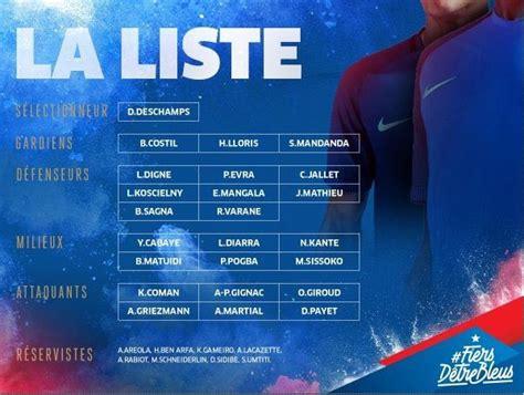 Lista la convocatoria de Francia rumbo a la Euro 2016 ...