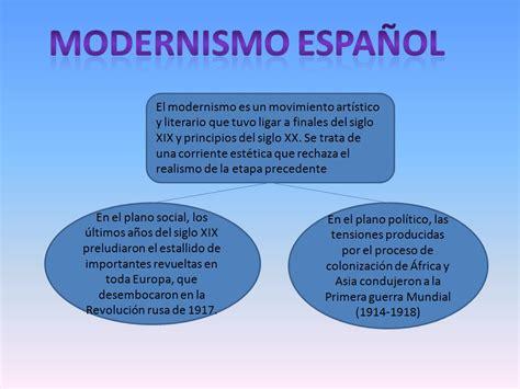 Literatura a través de la historia: MODERNISMO ESPAÑOL ...